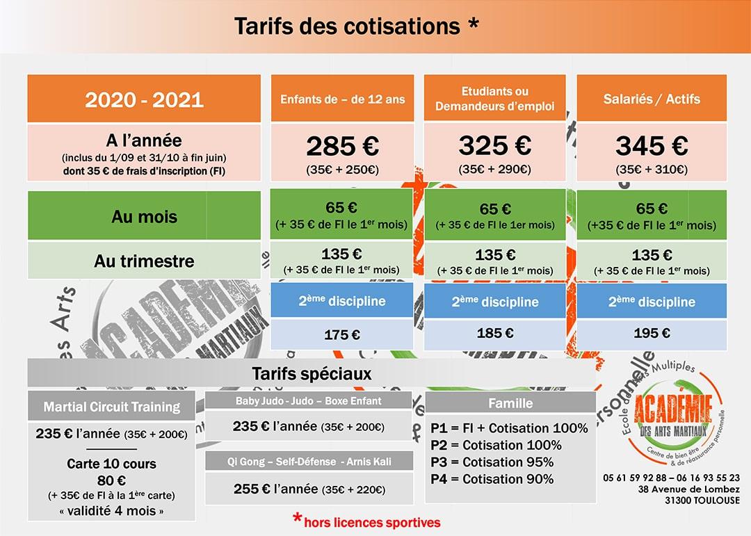 tarif-cotis-acad-2020-2021